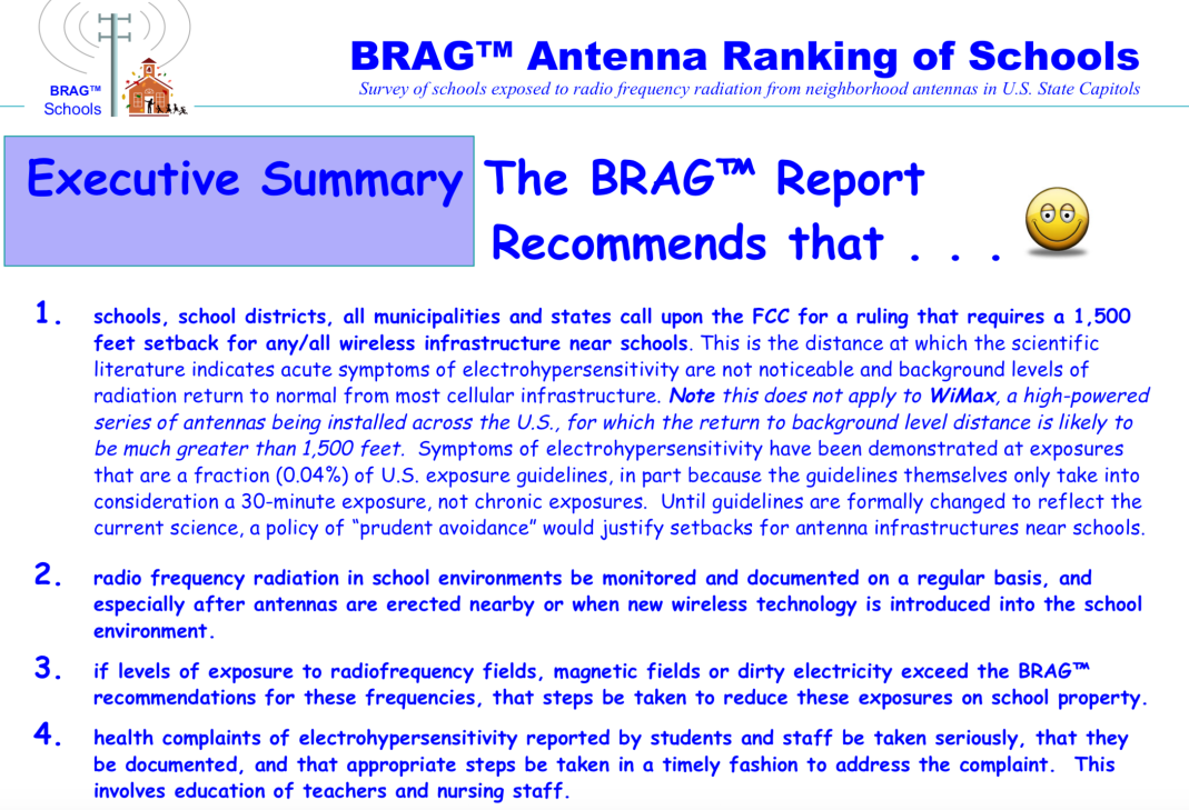 BRAG Antenna Ranking Schools Screen Shot 2019-11-12 at 11.22.15 AM